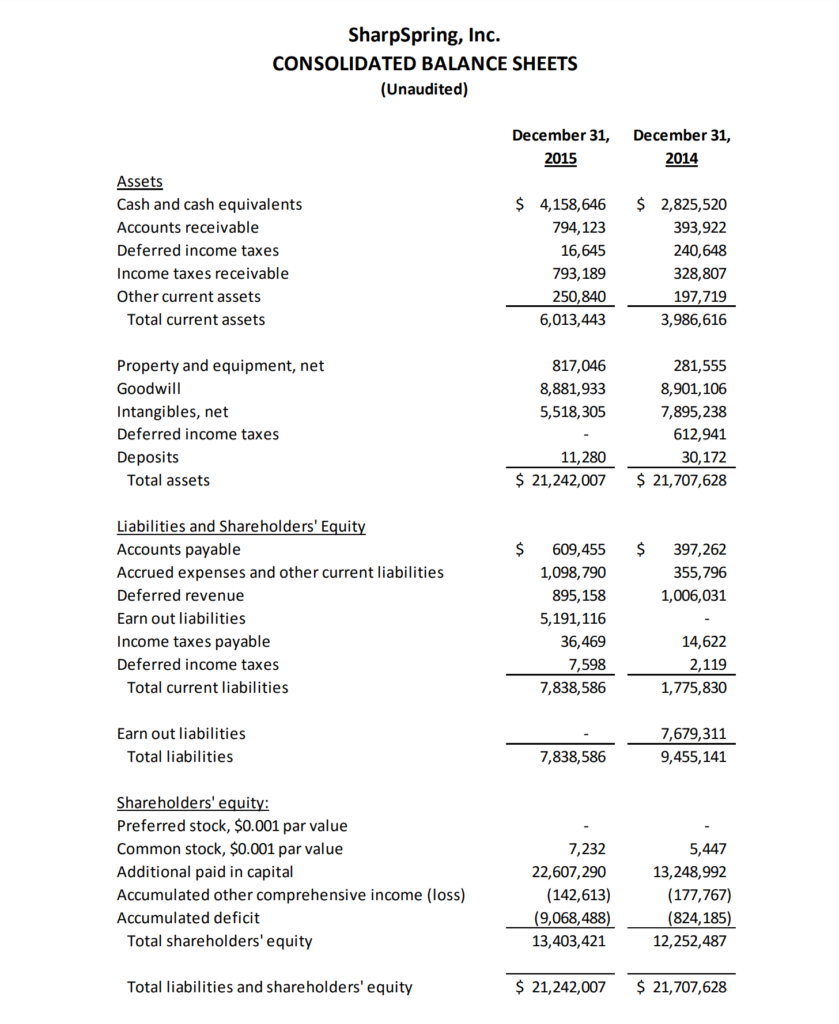 ss-consolidated-balance-sheet-4Q-2015