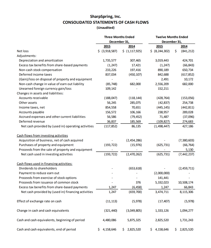 ss-consolidated-statement-cash-flow-4Q-2015