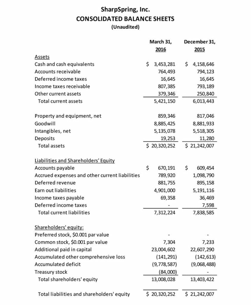 ss-consolidated-balance-sheet-1Q-2016