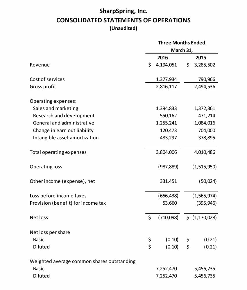ss-consolidated-statement-OPS-1Q-2016