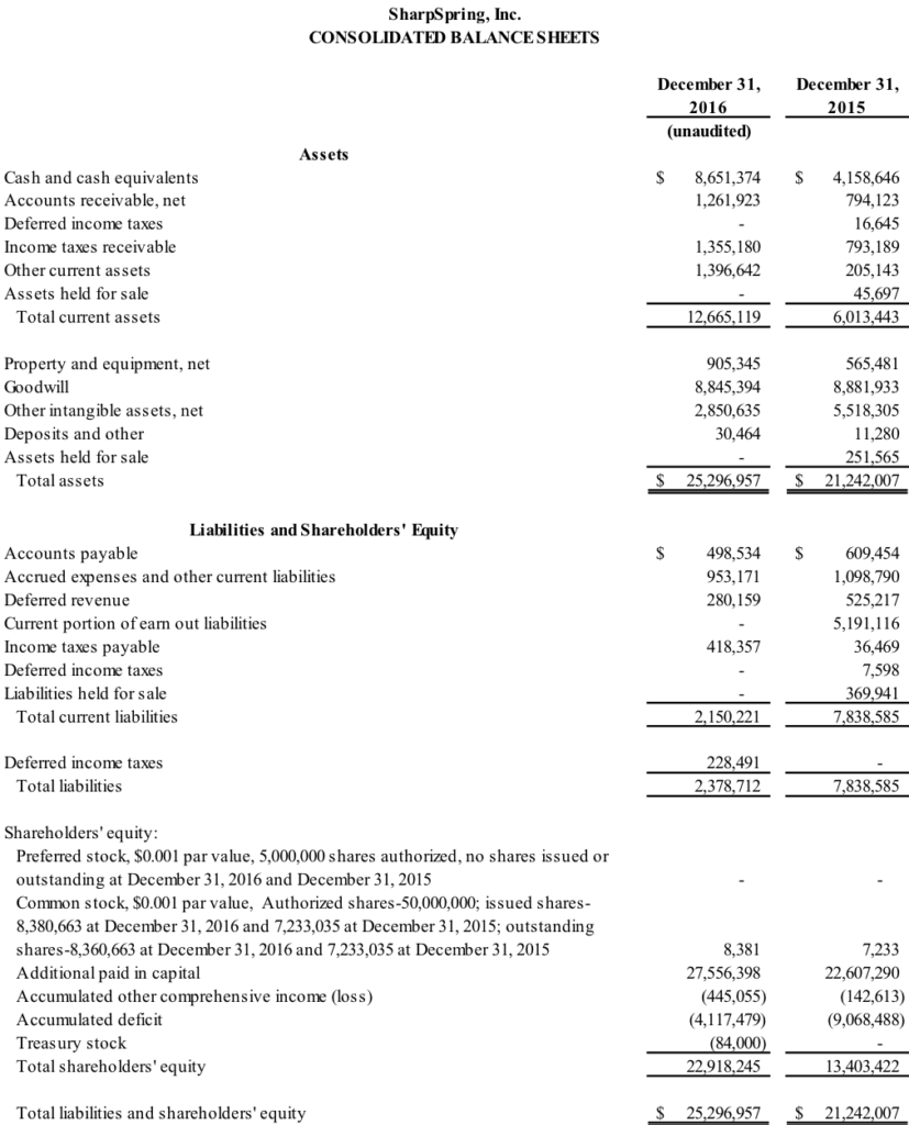 ss-consolidated-balance-sheet-4Q-2016