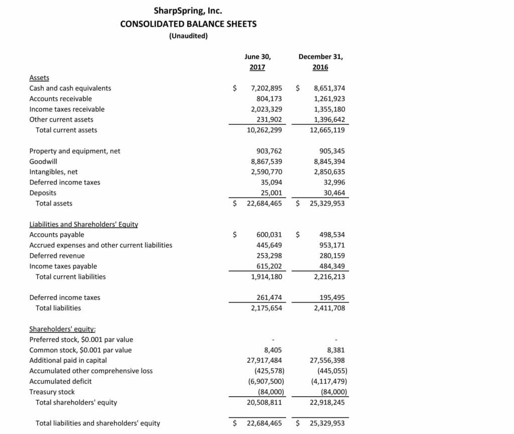 ss-consolidated-balance-sheet-2Q-2017