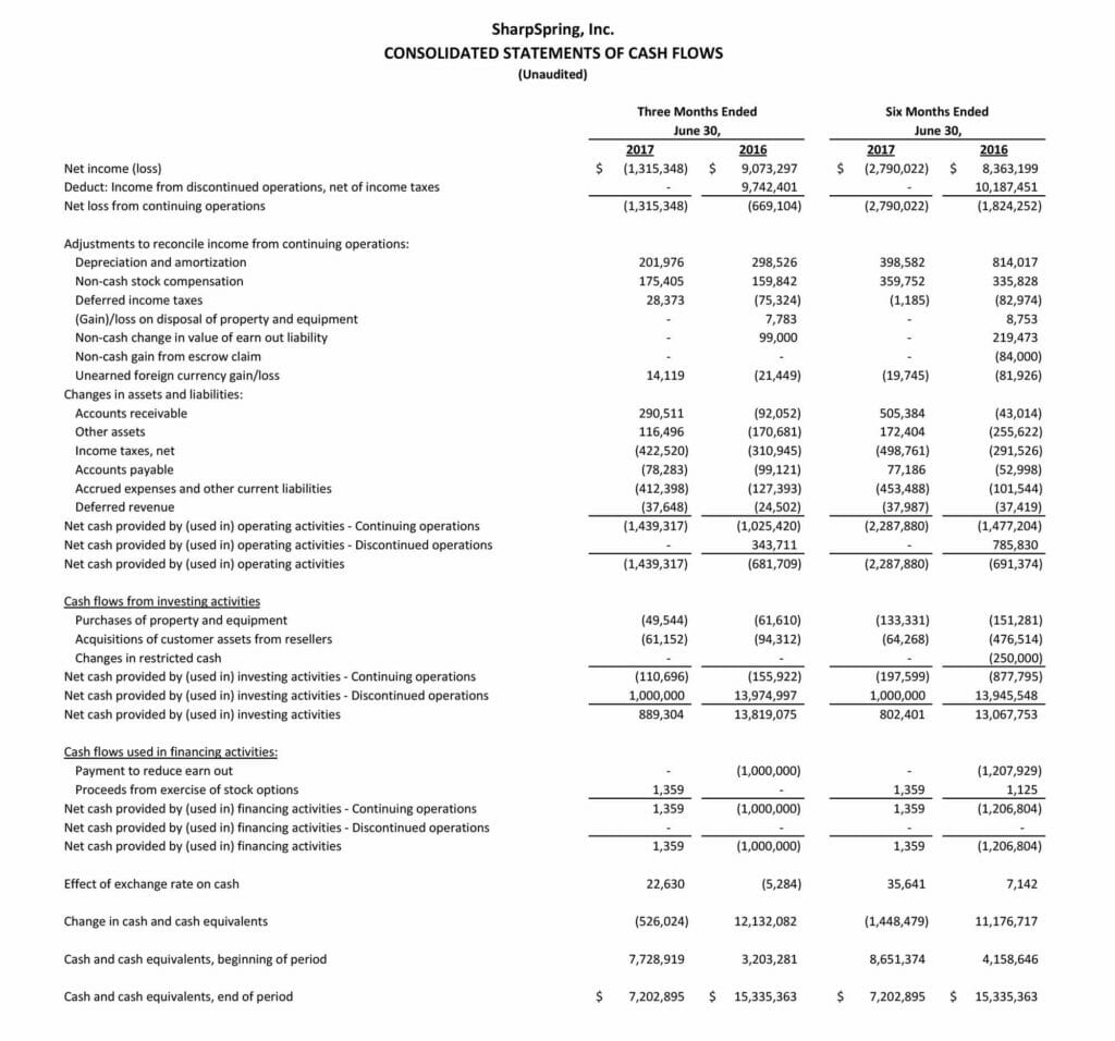 ss-consolidated-statement-cash-flow-2Q-2017