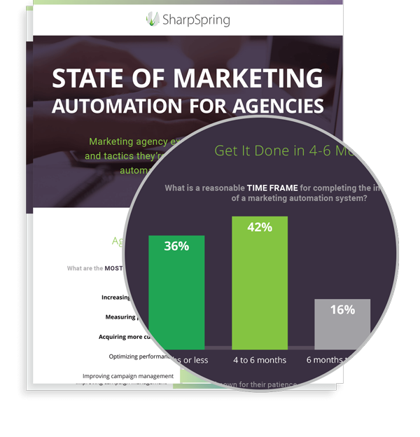 State of Marketing Automation for Agencies infographic thumbnail