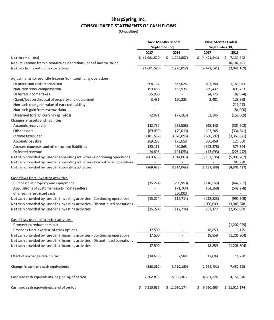 ss-consolidated-statement-cash-flow-3Q-2017