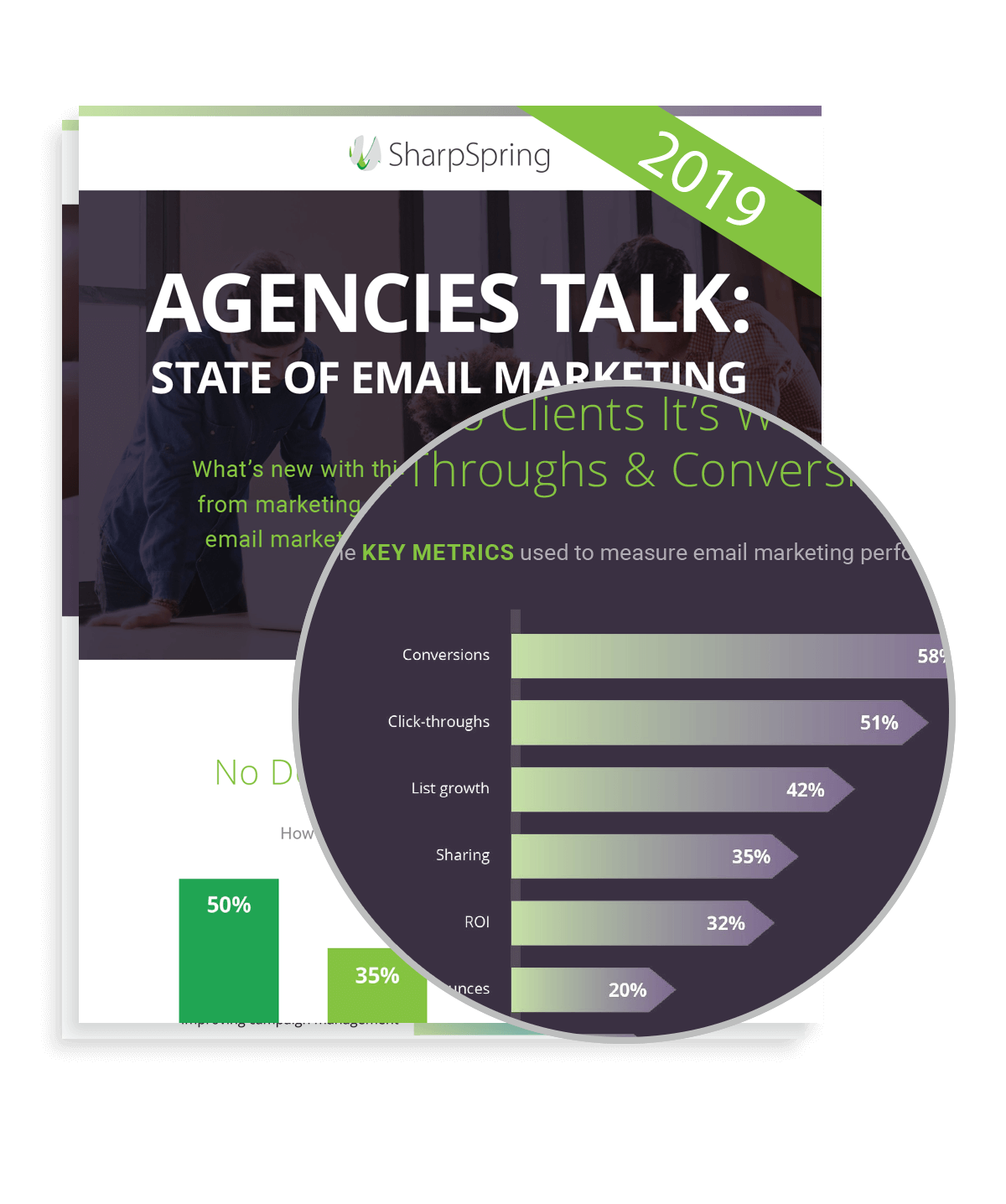 The State of Email Marketing for Agencies