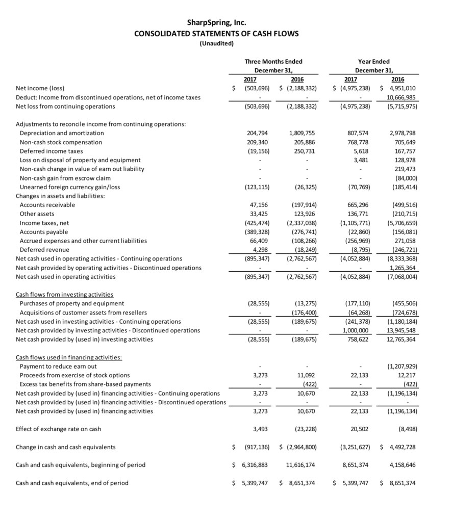 ss-consolidated-statements-of-cash-flow-4Q-2018
