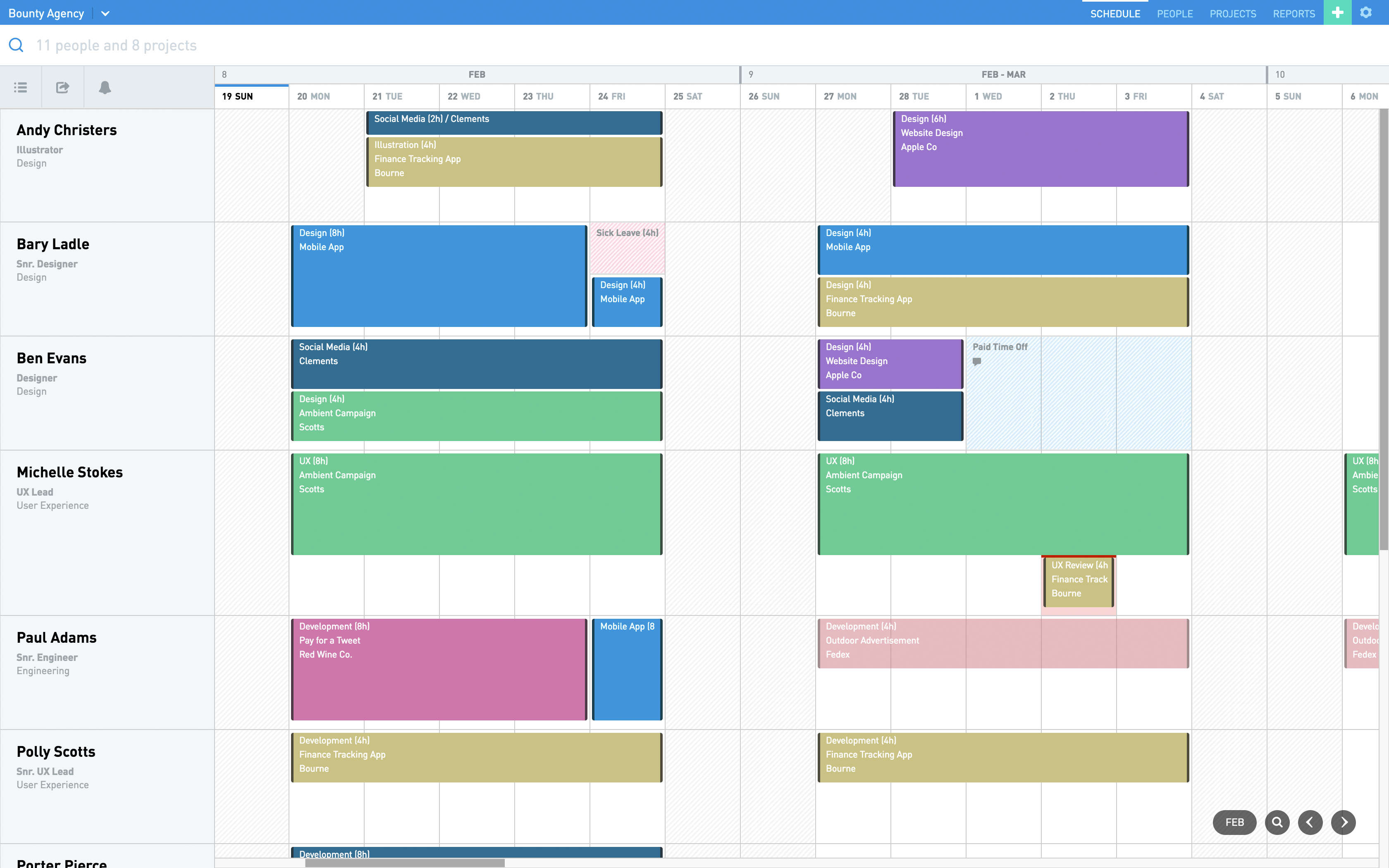 Resource Scheduling Image