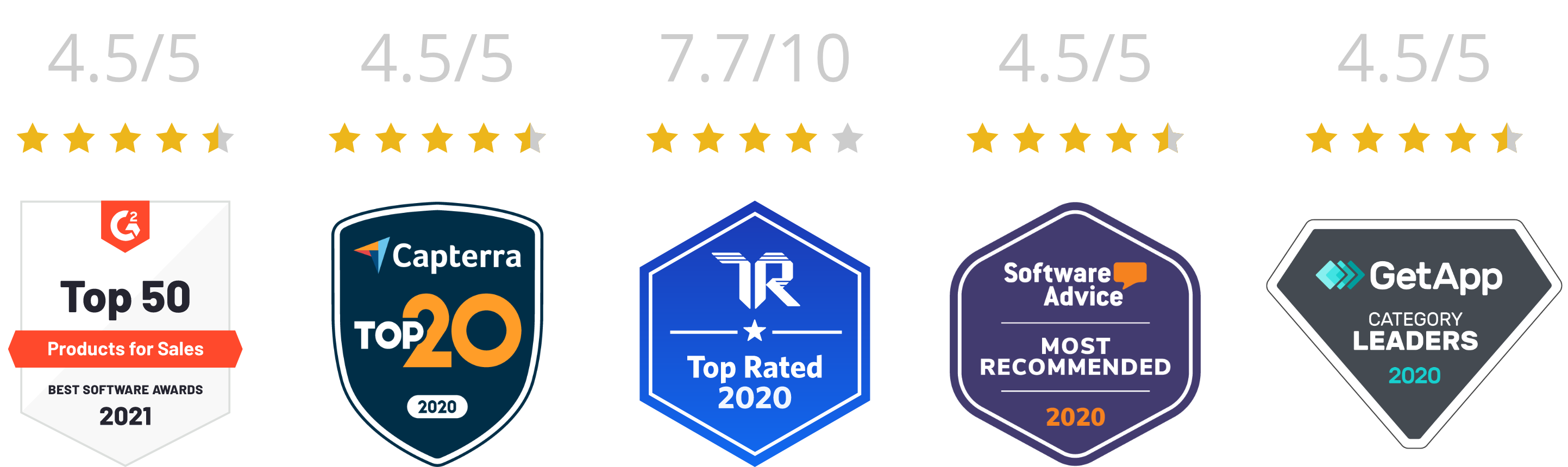 Review Site Badges with Ratings
