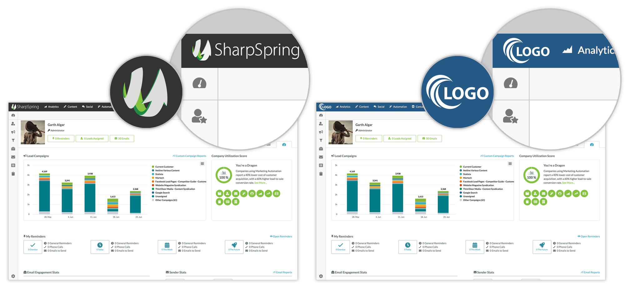 SharpSpring interface rebrandable