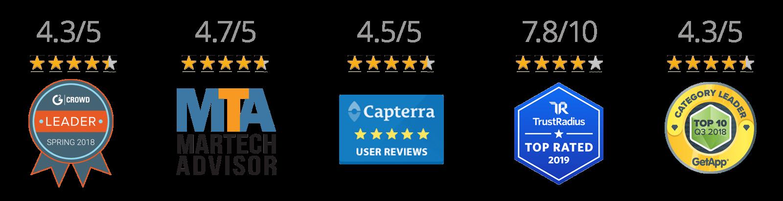 SharpSpring Review Site-badges