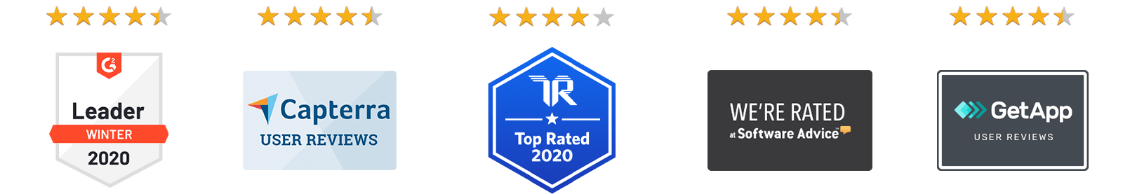 SharpSpring review site ratings image