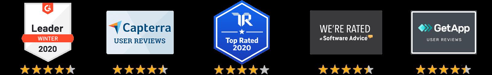 SharpSpring beoordelen de beoordeling van de beoordelingen