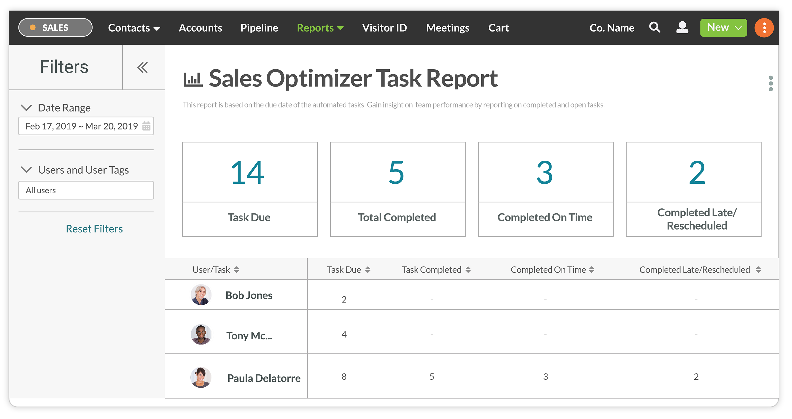 Sales Optimizer Task Report