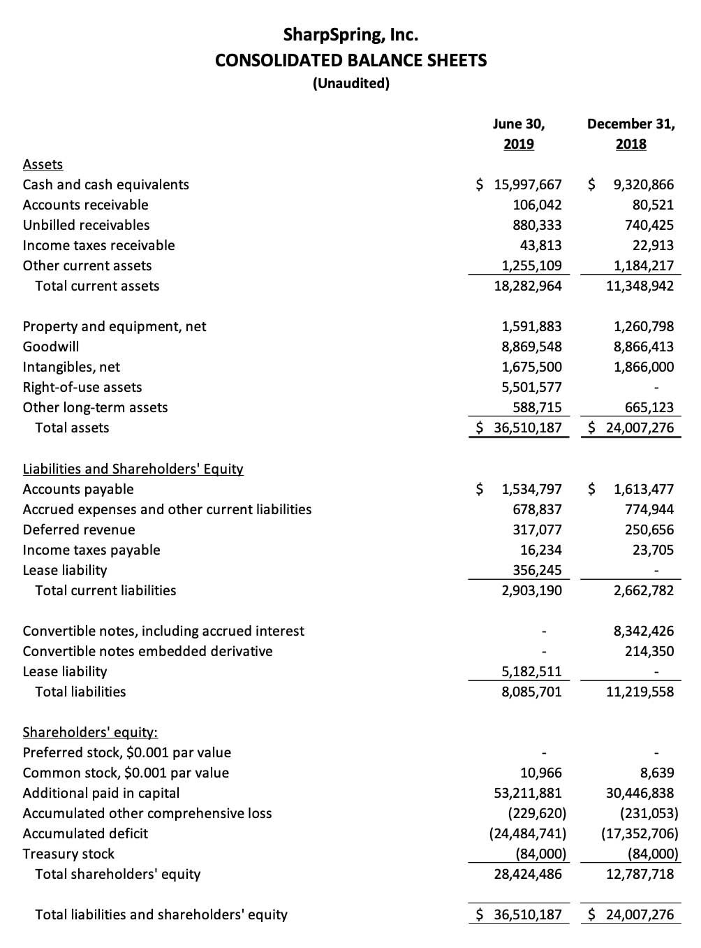 Consolidated-Balance-Sheet