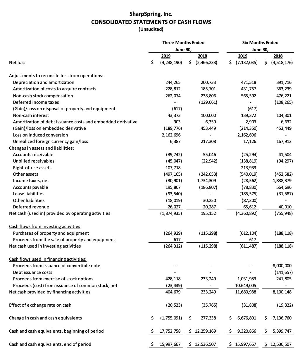 Consolidated-Statements-of-Cash-Flows