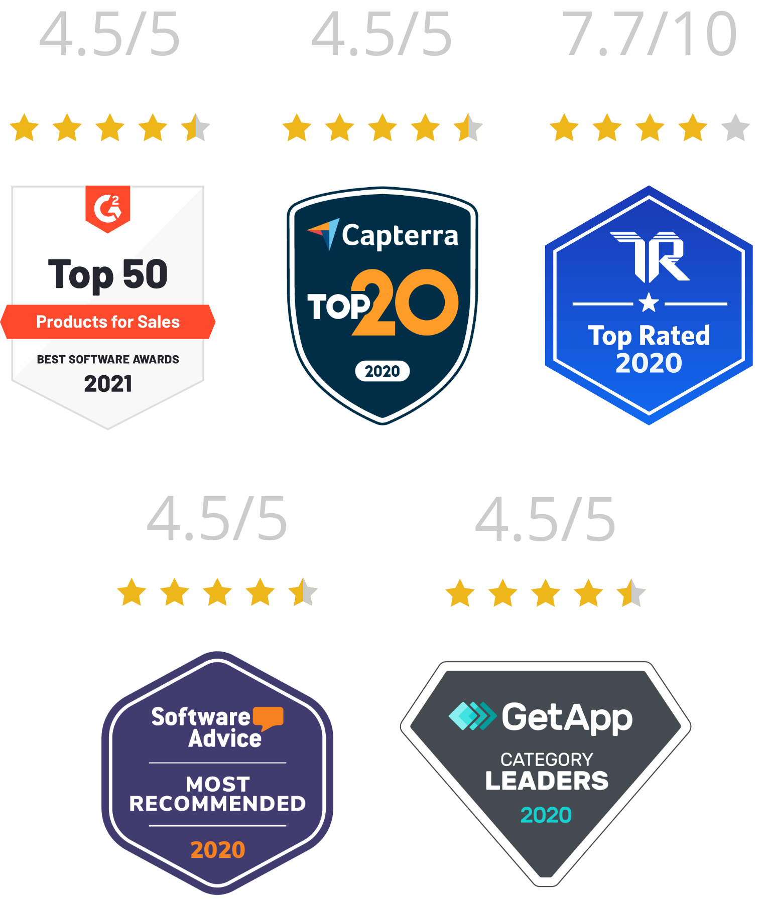 Review Site Badges with ratings mobile