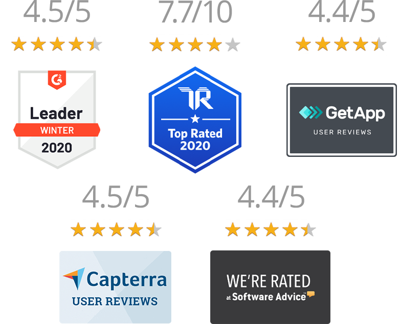 SharpSpring review site ratings