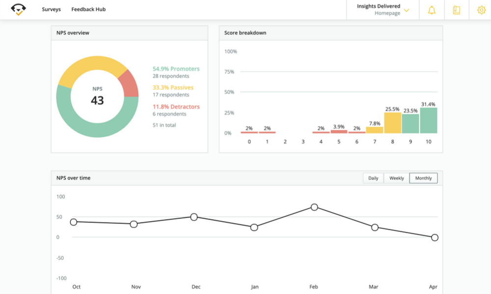 Survicate survey dashboard image