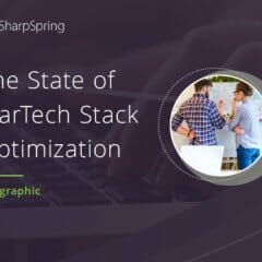 MarTech Stack Optimization para agencias