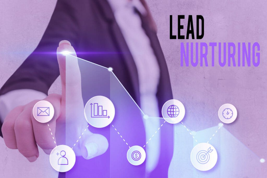 Image displaying how lead nurturing works for increasing client retention