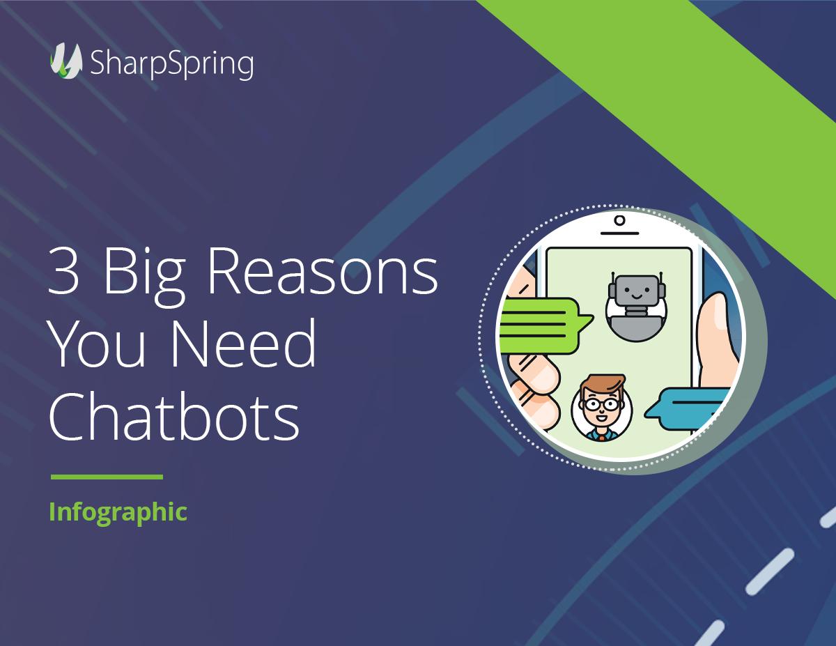 Three Big Reasons You Need Chatbots