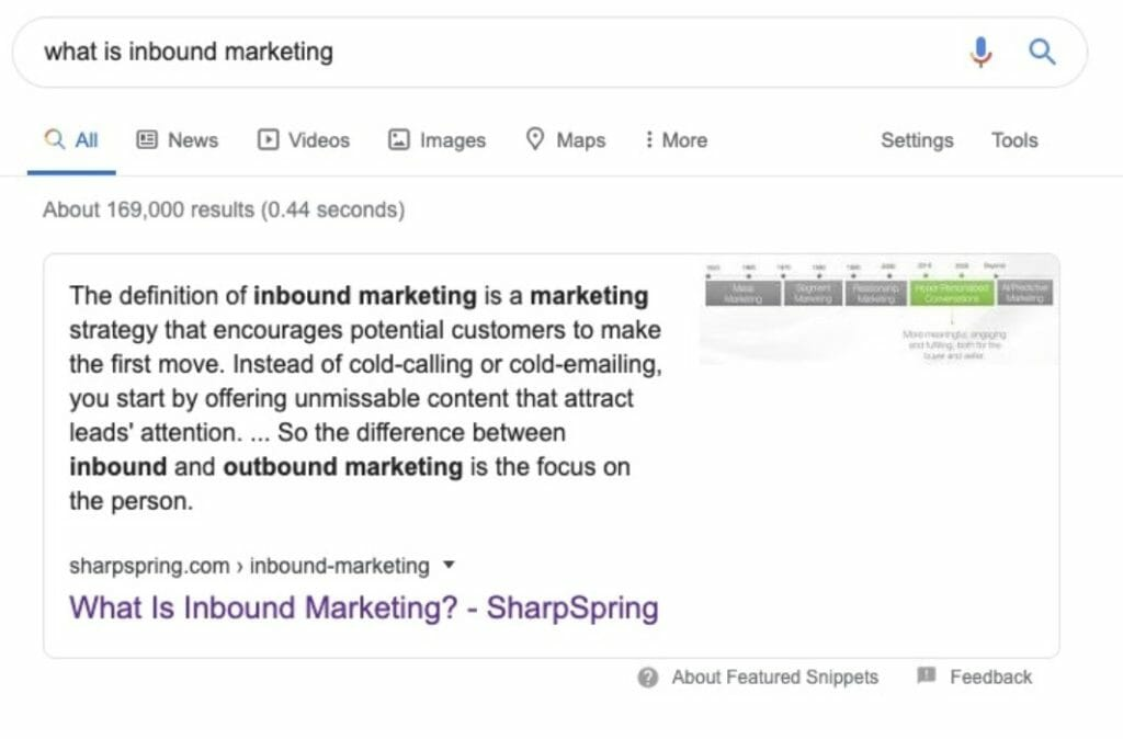 SEO Featured Snippetnip