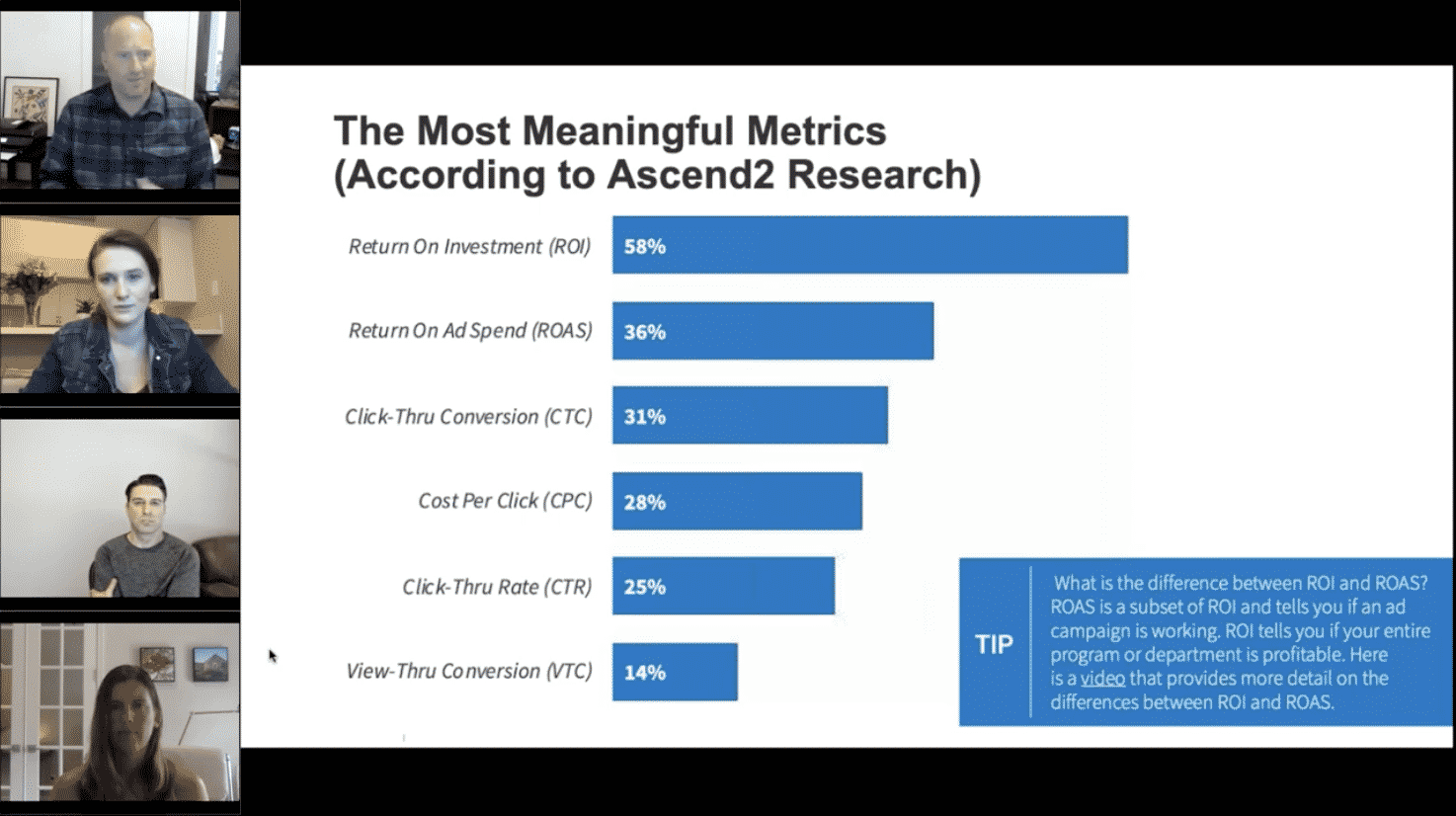 Metrics That Matter Most in 2020